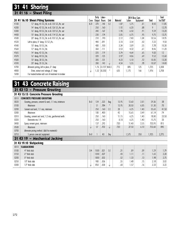 Rsmeans Building Construction Cost Data  Pdf
