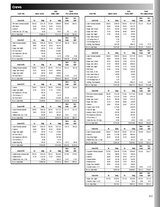 Rsmeans heavy construction cost data 2013 pdf for Construction info